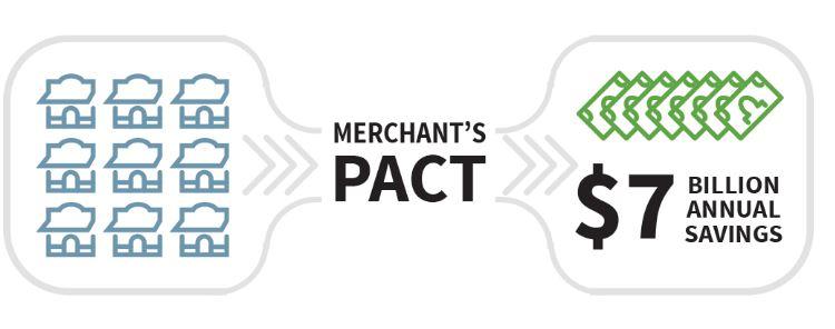 merchant's pact billion annual savings